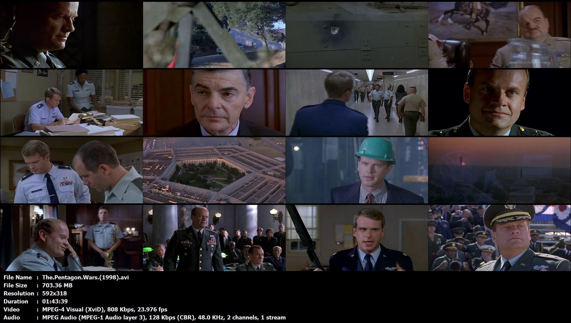 The Pentagon Wars TV Movie 1998  IMDb